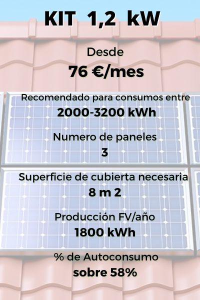 KIT AUTOCONSUMO SOLAR COMPRAR 1.2KW
